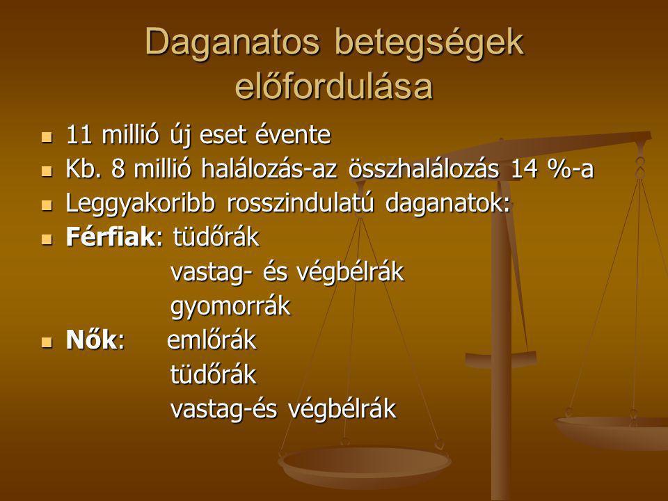 Magyarországon továbbra is riasztóan magas a vastagbélrák gyakorisága és mortalitása