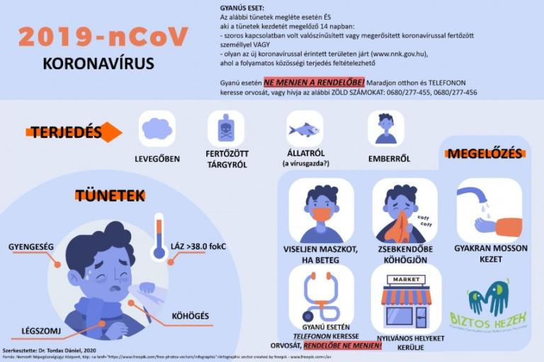 óvintézkedések a papilloma vírus elleni oltásról