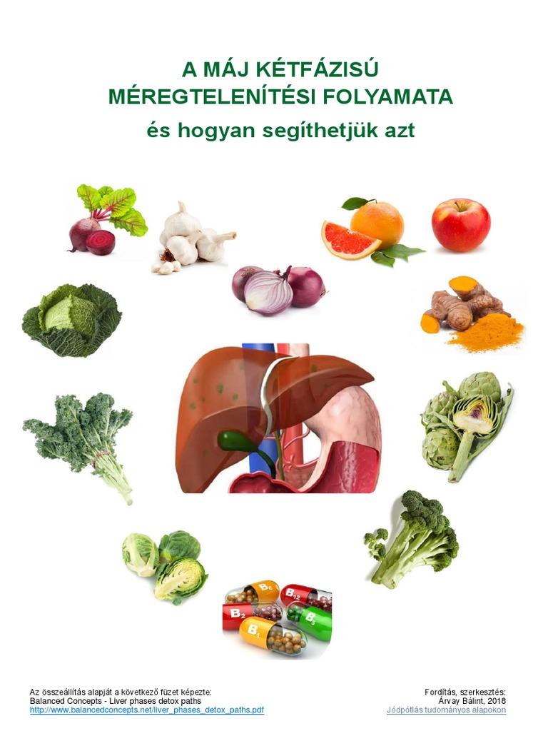 máj méregtelenítés fogyás szív férgek tünetei