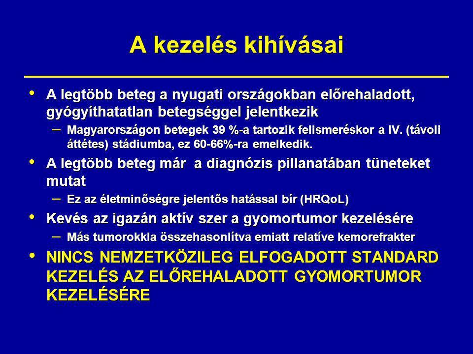 gyomorrák ppt)