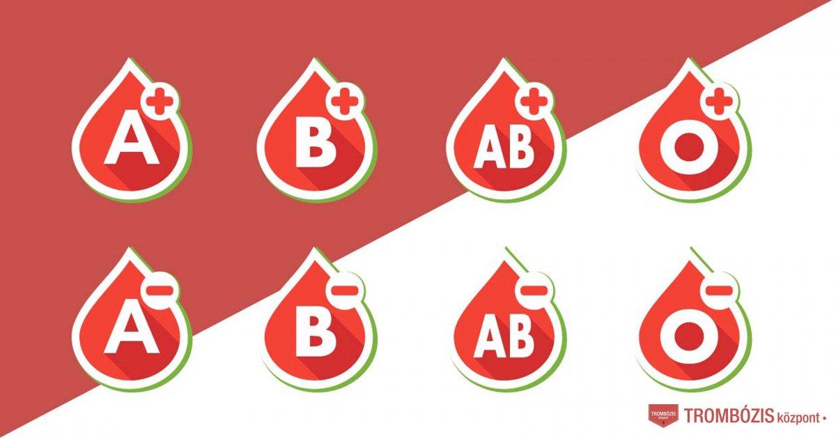 genetikai vérszegénység)