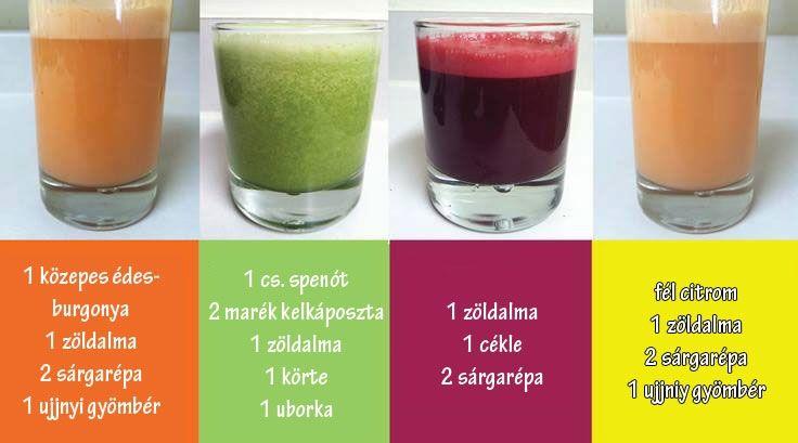 Account Suspended in | Detox juice, Healthy juices, Healthy juice recipes