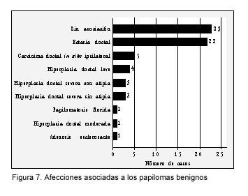 emlőcsatorna ectasia vs intraductalis papilloma)