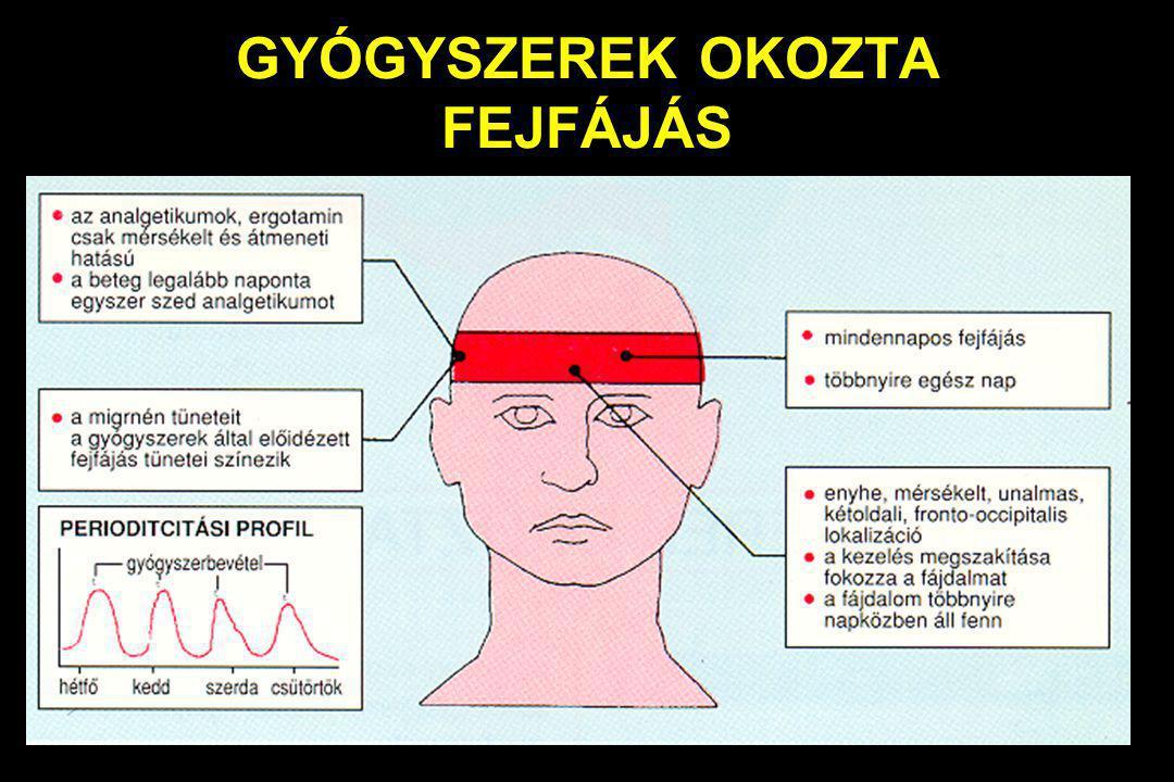 hpv imikimod kezelés)