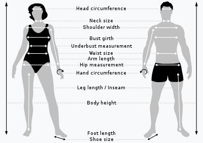 testméregek