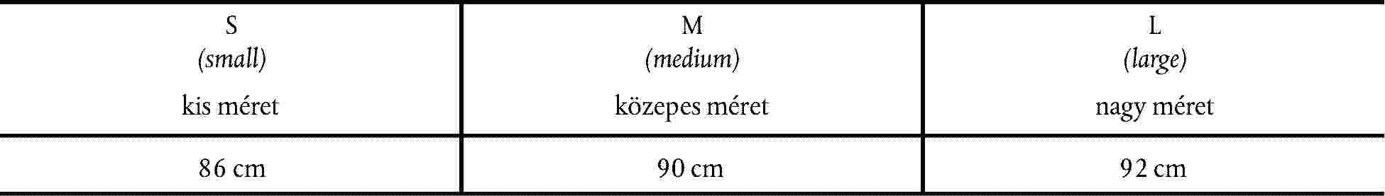 gömbölyű képlet)