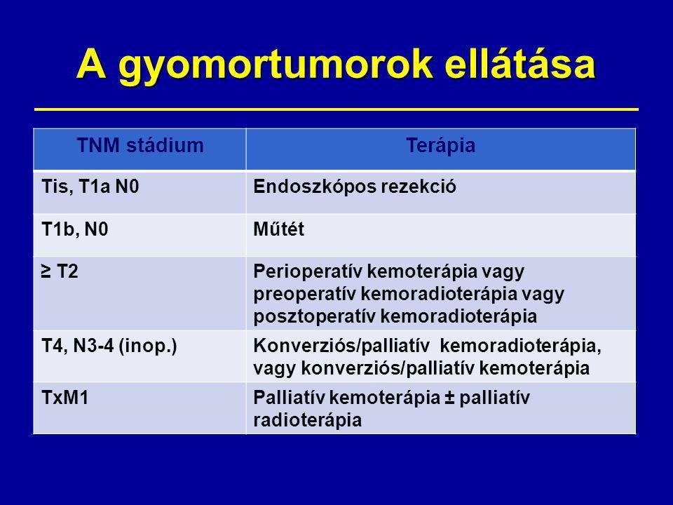 gyomorrák 1. stádium