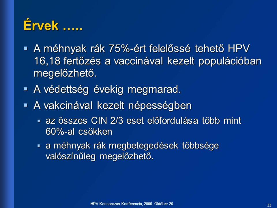 a papillomavírus onkogén)