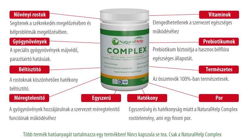vitaminok méregtelenítésre
