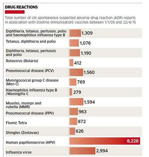 hpv impfung lahmung)