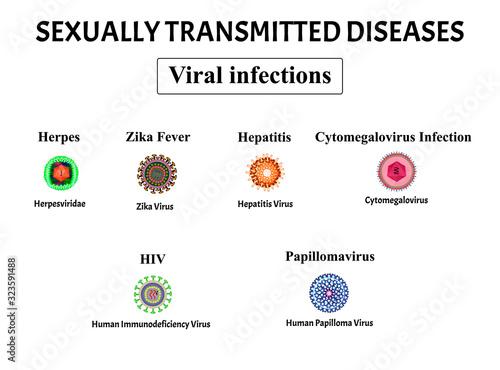 humán papillomavírus fertőzés és hiv