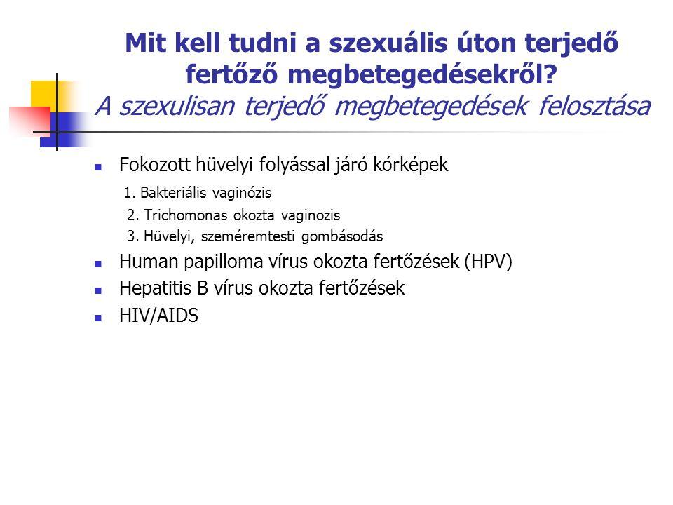 papillomavírus, amit az emberemnek meg kell tennie)