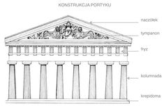 Antik görög művészet-szobrászat-vázafestés