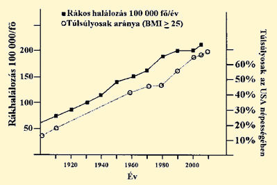 rektális rákos halálozási arány jelentése a helmintusnak
