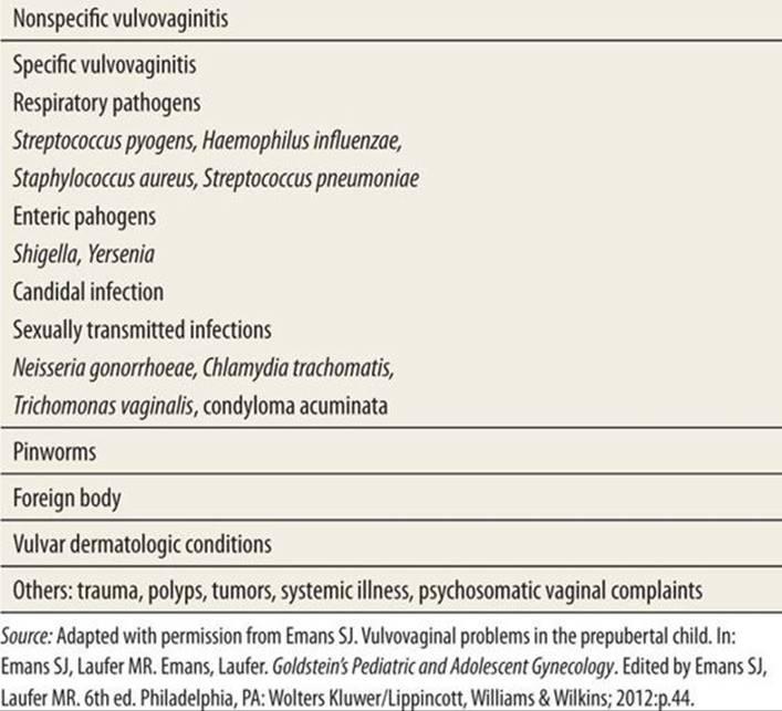 enterobius vermicularis vulvovaginitis)