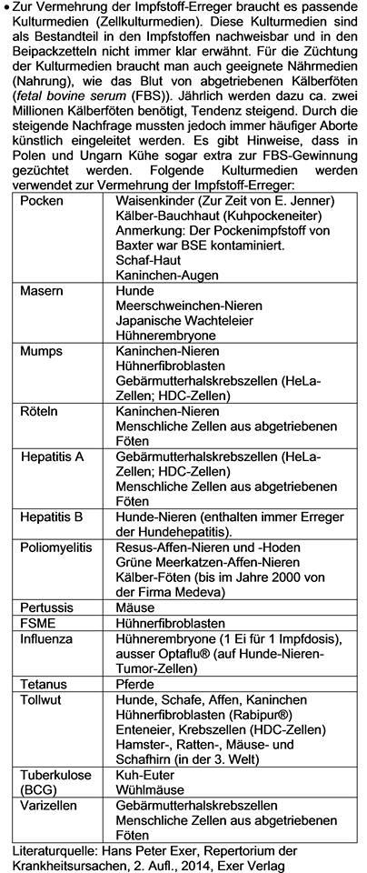 hpv impfung inhaltsstoffe)