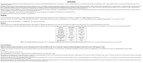 schistosomiasis hatásai helminticid l adagolása